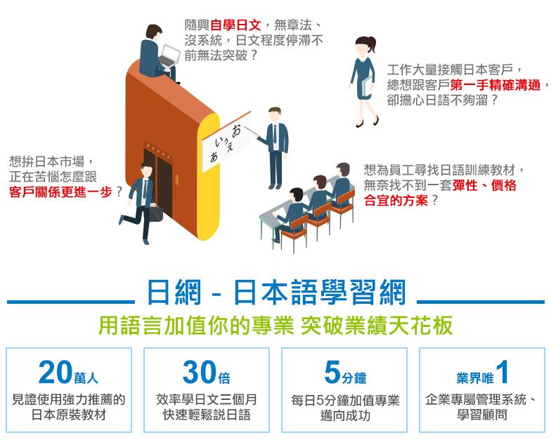 日網-日本語學習網 用語言加值你的專業 突破業績天花板